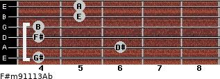 F#m9/11/13/Ab for guitar on frets 4, 6, 4, 4, 5, 5