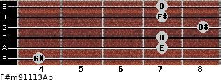 F#m9/11/13/Ab for guitar on frets 4, 7, 7, 8, 7, 7