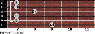 F#m9/11/13/Db for guitar on frets 9, 7, 7, 8, 7, 7