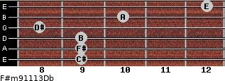 F#m9/11/13/Db for guitar on frets 9, 9, 9, 8, 10, 12