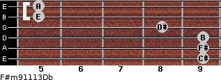 F#m9/11/13/Db for guitar on frets 9, 9, 9, 8, 5, 5