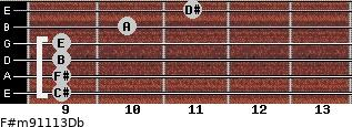 F#m9/11/13/Db for guitar on frets 9, 9, 9, 9, 10, 11