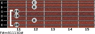 F#m9/11/13/D# for guitar on frets 11, 12, 11, 11, 12, 12