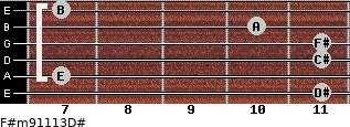 F#m9/11/13/D# for guitar on frets 11, 7, 11, 11, 10, 7