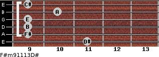 F#m9/11/13/D# for guitar on frets 11, 9, 9, 9, 10, 9
