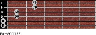 F#m9/11/13/E for guitar on frets 0, 0, 1, 1, 2, 2
