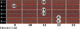 F#m9/11/13/E for guitar on frets 12, 12, 11, 11, 9, 11