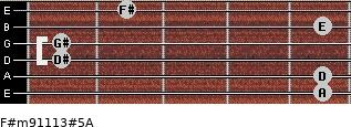 F#m9/11/13#5/A for guitar on frets 5, 5, 1, 1, 5, 2