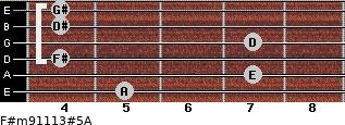 F#m9/11/13#5/A for guitar on frets 5, 7, 4, 7, 4, 4
