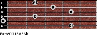 F#m9/11/13#5/Ab for guitar on frets 4, 0, 2, 4, 3, 2