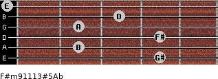 F#m9/11/13#5/Ab for guitar on frets 4, 2, 4, 2, 3, 0
