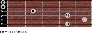 F#m9/11/13#5/Ab for guitar on frets 4, 5, 4, 2, 0, 0