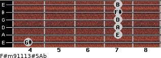F#m9/11/13#5/Ab for guitar on frets 4, 7, 7, 7, 7, 7