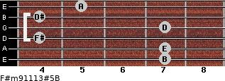 F#m9/11/13#5/B for guitar on frets 7, 7, 4, 7, 4, 5