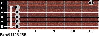 F#m9/11/13#5/B for guitar on frets 7, 7, 7, 7, 7, 11