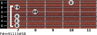F#m9/11/13#5/B for guitar on frets 7, 7, 7, 8, 7, 10