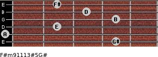 F#m9/11/13#5/G# for guitar on frets 4, 0, 2, 4, 3, 2