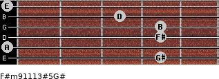 F#m9/11/13#5/G# for guitar on frets 4, 0, 4, 4, 3, 0