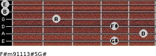 F#m9/11/13#5/G# for guitar on frets 4, 5, 4, 2, 0, 0