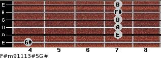 F#m9/11/13#5/G# for guitar on frets 4, 7, 7, 7, 7, 7