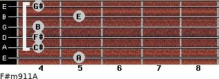 F#m9/11/A for guitar on frets 5, 4, 4, 4, 5, 4