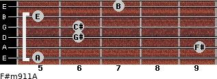 F#m9/11/A for guitar on frets 5, 9, 6, 6, 5, 7