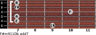F#m9/11/Db add(7) guitar chord