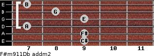 F#m9/11/Db add(m2) guitar chord