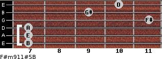 F#m9/11#5/B for guitar on frets 7, 7, 7, 11, 9, 10
