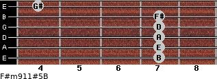 F#m9/11#5/B for guitar on frets 7, 7, 7, 7, 7, 4