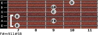 F#m9/11#5/B for guitar on frets 7, 9, 7, 9, 9, 10