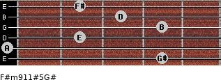 F#m9/11#5/G# for guitar on frets 4, 0, 2, 4, 3, 2