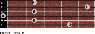 F#m9/11#5/G# for guitar on frets 4, 2, 0, 2, 5, 2