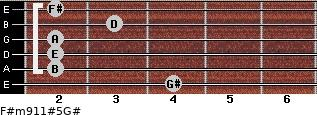 F#m9/11#5/G# for guitar on frets 4, 2, 2, 2, 3, 2