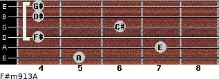 F#m9/13/A for guitar on frets 5, 7, 4, 6, 4, 4