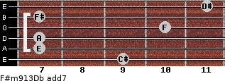 F#m9/13/Db add(7) guitar chord