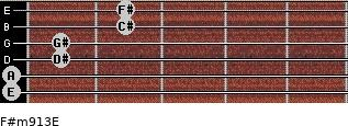 F#m9/13/E for guitar on frets 0, 0, 1, 1, 2, 2