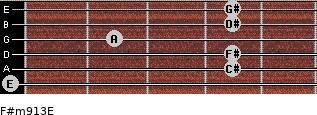 F#m9/13/E for guitar on frets 0, 4, 4, 2, 4, 4