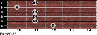 F#m9/13/E for guitar on frets 12, 11, 11, 11, 10, 11