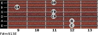 F#m9/13/E for guitar on frets 12, 12, 11, 11, 9, 11