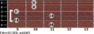 F#m9/13/Eb add(#5) guitar chord