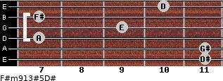F#m9/13#5/D# for guitar on frets 11, 11, 7, 9, 7, 10