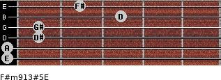 F#m9/13#5/E for guitar on frets 0, 0, 1, 1, 3, 2