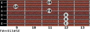 F#m9/13#5/E for guitar on frets 12, 12, 12, 11, 9, 11