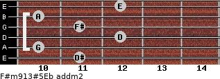 F#m9/13#5/Eb add(m2) guitar chord