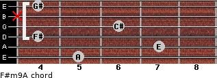 F#m9/A for guitar on frets 5, 7, 4, 6, x, 4