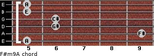 F#m9/A for guitar on frets 5, 9, 6, 6, 5, 5