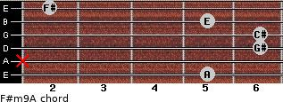 F#m9/A for guitar on frets 5, x, 6, 6, 5, 2
