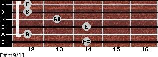 F#m9/11 for guitar on frets 14, 12, 14, 13, 12, 12