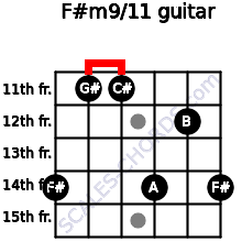 F#m9/11 for guitar on frets 14, 11, 11, 14, 12, 14